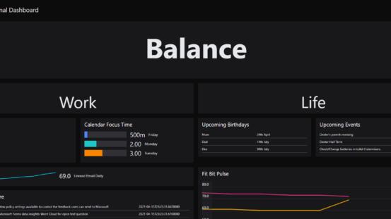 work life balance web api dashboard
