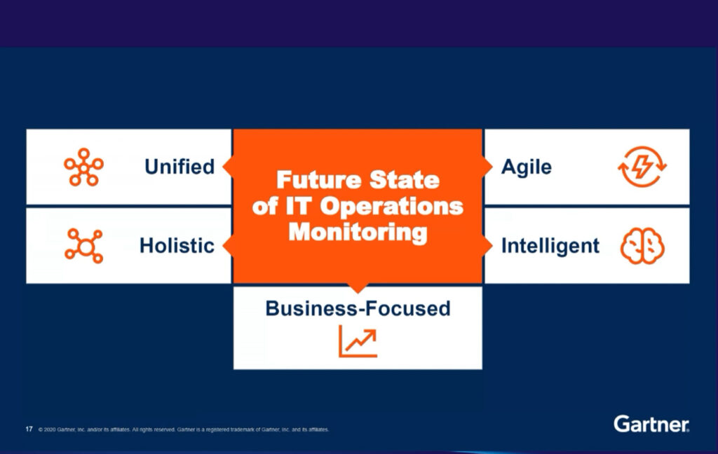 The future of IT Ops monitoring - Gartner
