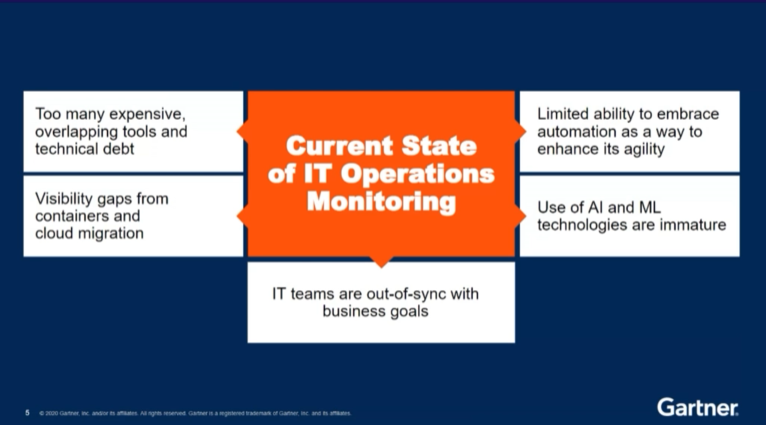 Current state of IT Ops monitoring - Gartner
