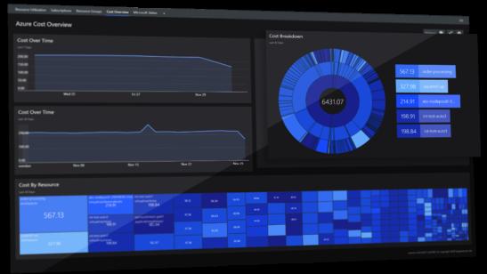 SquaredUp for Azure minimize cost dashboard