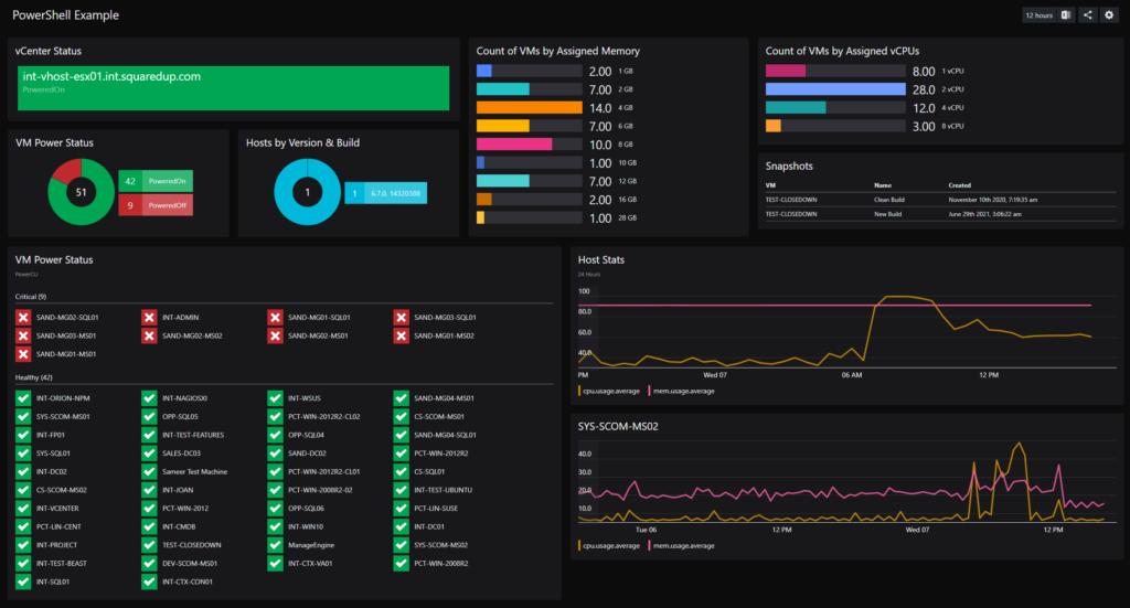 Powershell dashboard example