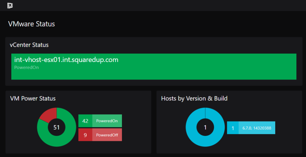 VCenter status, VM power status, and hosts by version & build dashboard tiles 1 to 3