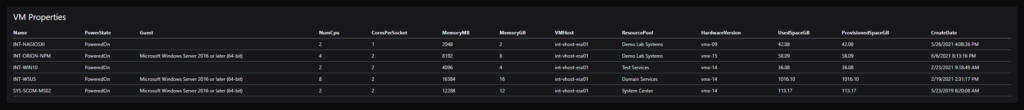 VM properties dashboard tile - 10