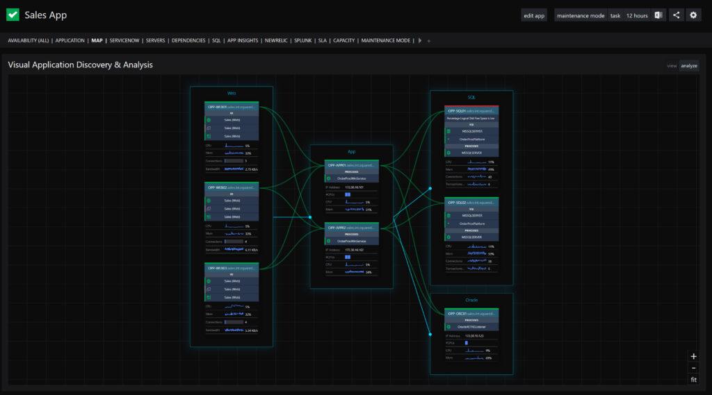 SquaredUp VADA application mapping tool